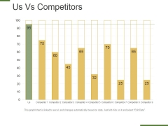 Us Vs Competitors Template 1 Ppt PowerPoint Presentation Infographics Example Introduction