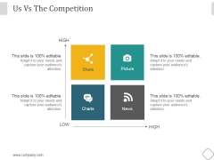 Us Vs The Competition Ppt PowerPoint Presentation Designs Download