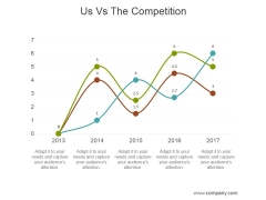 Us Vs The Competition Ppt PowerPoint Presentation Graphics