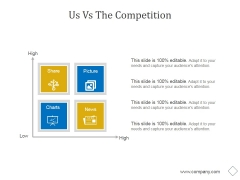 Us Vs The Competition Ppt PowerPoint Presentation Influencers