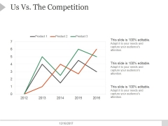 Us Vs The Competition Ppt PowerPoint Presentation Shapes