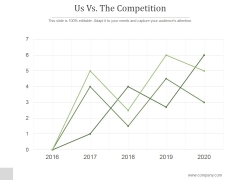 Us Vs The Competition Ppt PowerPoint Presentation Styles