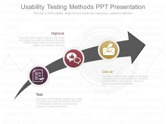 Usability Testing Methods Ppt Presentation