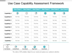 Use Case Capability Assessment Framework Ppt Powerpoint Presentation Portfolio Rules