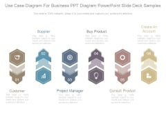 Use Case Diagram For Business Ppt Diagram Powerpoint Slide Deck Samples