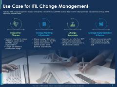 Use Case For ITIL Change Management Ppt Ideas Vector PDF