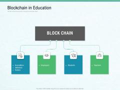 Use Case Of Blockchain Architecture Development Blockchain In Education Ppt Professional Inspiration PDF