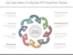 Use Case Pattern For Big Data Ppt Powerpoint Themes