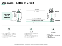 Use Cases Letter Of Credit Issuing Bank Ppt PowerPoint Presentation Portfolio Example