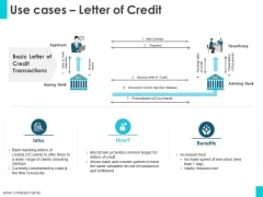 Use Cases Letter Of Credit Ppt PowerPoint Presentation Icon Example