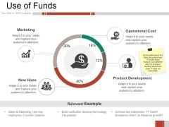 Use Of Funds Ppt PowerPoint Presentation Deck