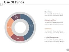 Use Of Funds Ppt PowerPoint Presentation Design Ideas