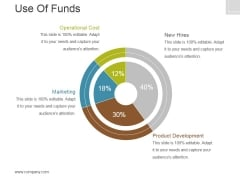 Use Of Funds Ppt PowerPoint Presentation Example 2015