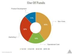 Use Of Funds Ppt PowerPoint Presentation Example File