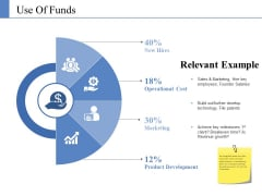 Use Of Funds Ppt PowerPoint Presentation Gallery Background Designs