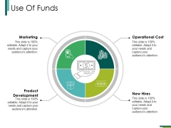 Use Of Funds Ppt PowerPoint Presentation Gallery Graphic Tips