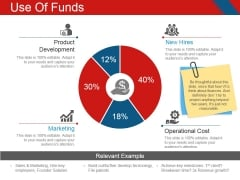 Use Of Funds Ppt PowerPoint Presentation Icon Ideas