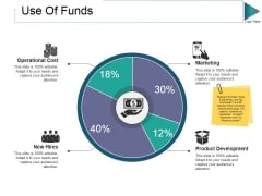 Use Of Funds Ppt PowerPoint Presentation Icon Templates