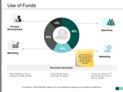 Use Of Funds Ppt PowerPoint Presentation Model Slide