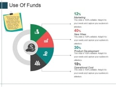 Use Of Funds Ppt PowerPoint Presentation Outline Example File
