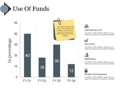 Use Of Funds Ppt PowerPoint Presentation Portfolio Clipart