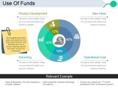 Use Of Funds Ppt PowerPoint Presentation Professional Example File