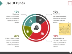 Use Of Funds Ppt PowerPoint Presentation Professional Format
