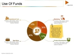Use Of Funds Ppt PowerPoint Presentation Professional Samples