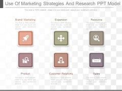 Use Of Marketing Strategies And Research Ppt Model