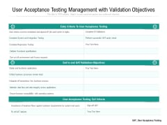User Acceptance Testing Management With Validation Objectives Ppt PowerPoint Presentation File Inspiration PDF