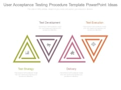 User Acceptance Testing Procedure Template Powerpoint Ideas