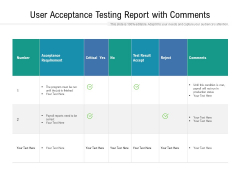 User Acceptance Testing Report With Comments Ppt PowerPoint Presentation Gallery Background Designs PDF