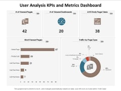 User Analysis Kpis And Metrics Dashboard Ppt PowerPoint Presentation Portfolio Summary PDF