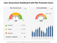 User Assessment Dashboard With Net Promoter Score Ppt PowerPoint Presentation Outline Summary PDF