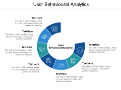 User Behavioural Analytics Ppt PowerPoint Presentation Infographics Graphics Template Cpb
