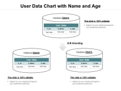 User Data Chart With Name And Age Ppt PowerPoint Presentation Summary Structure PDF