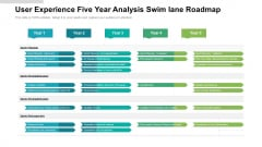User Experience Five Year Analysis Swim Lane Roadmap Clipart