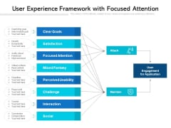 User Experience Framework With Focused Attention Ppt PowerPoint Presentation File Model PDF