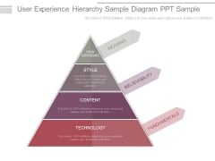 User Experience Hierarchy Sample Diagram Ppt Sample