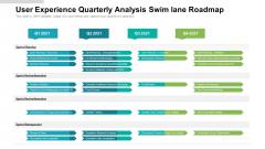User Experience Quarterly Analysis Swim Lane Roadmap Graphics