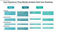 User Experience Three Months Analysis Swim Lane Roadmap Demonstration