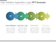 User Interface Application Logic Ppt Example