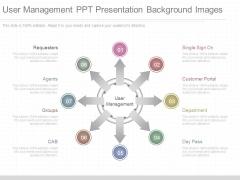 User Management Ppt Presentation Background Images