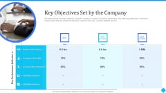 User Onboarding Process Development Key Objectives Set By The Company Download PDF
