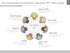 User Productivity And Business Objectives Ppt Slides Styles