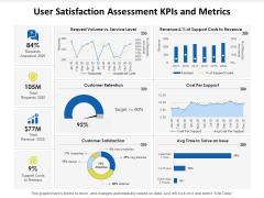 User Satisfaction Assessment Kpis And Metrics Ppt PowerPoint Presentation Layouts Portrait PDF