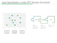 User Specification Limits Ppt Sample Download