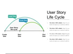 User Story Life Cycle Ppt PowerPoint Presentation Slides Graphics Example