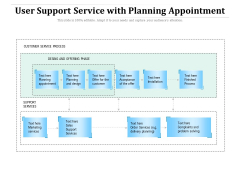User Support Service With Planning Appointment Ppt PowerPoint Presentation Gallery Ideas PDF