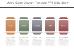 Users Guide Diagram Template Ppt Slide Show
